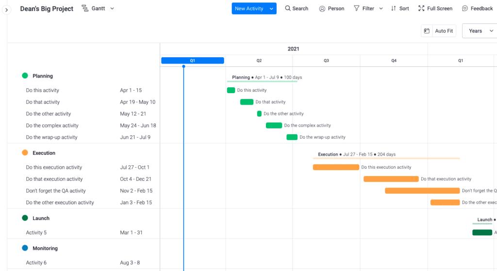 Monday - Gantt Chart View of Project Board