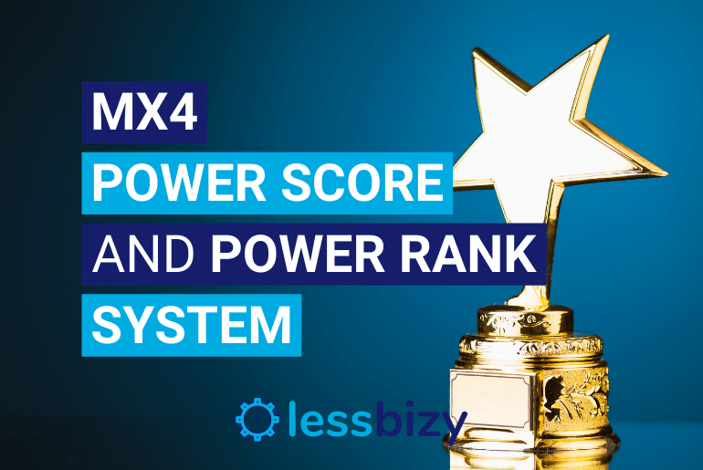 Mx4 Productivity Quiz - Power Score and Rank System